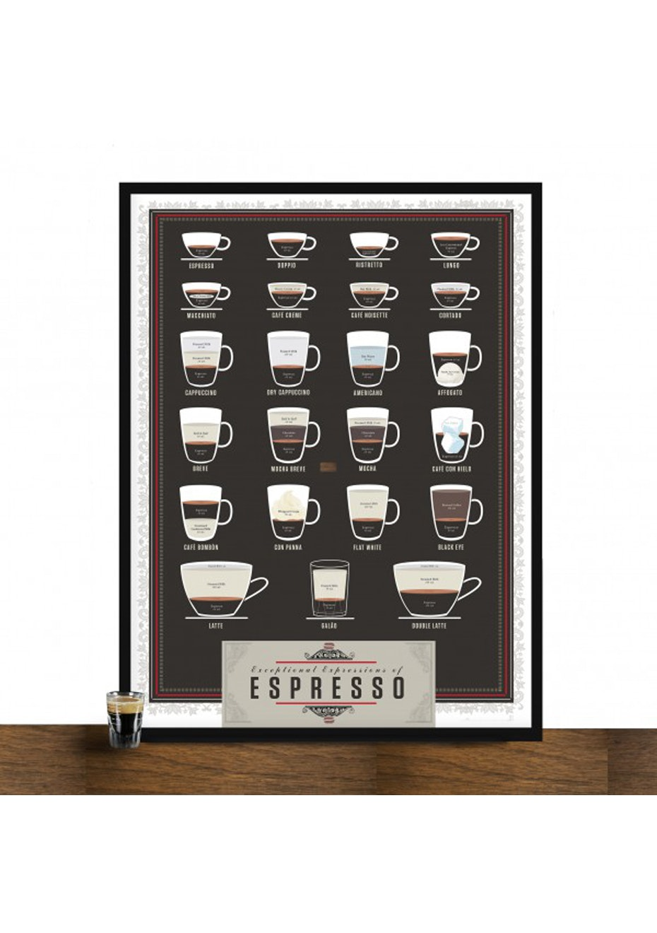 Pop Chart Lab - Exceptional Expressions of Espresso