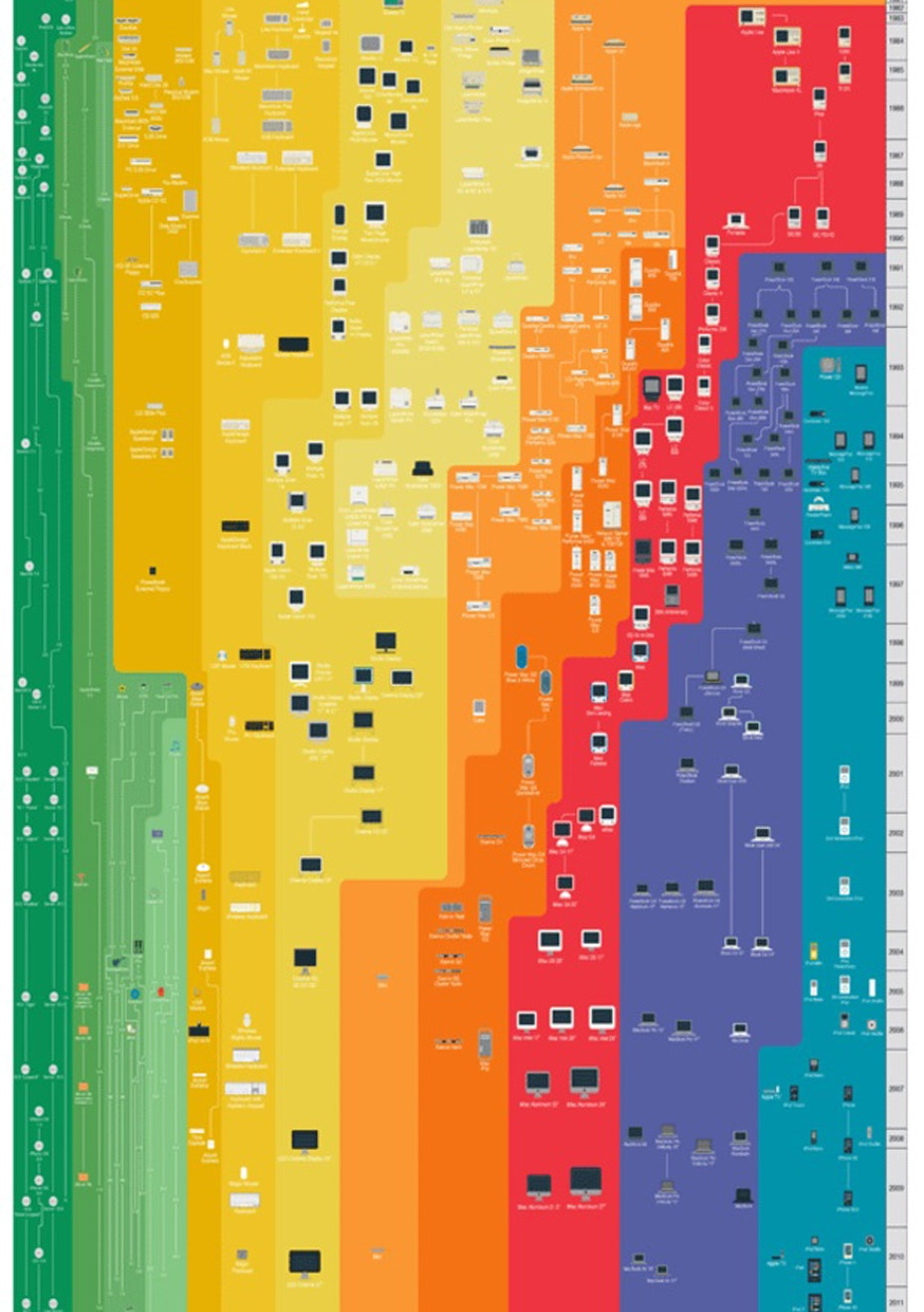 Pop Chart Lab Poster - Large